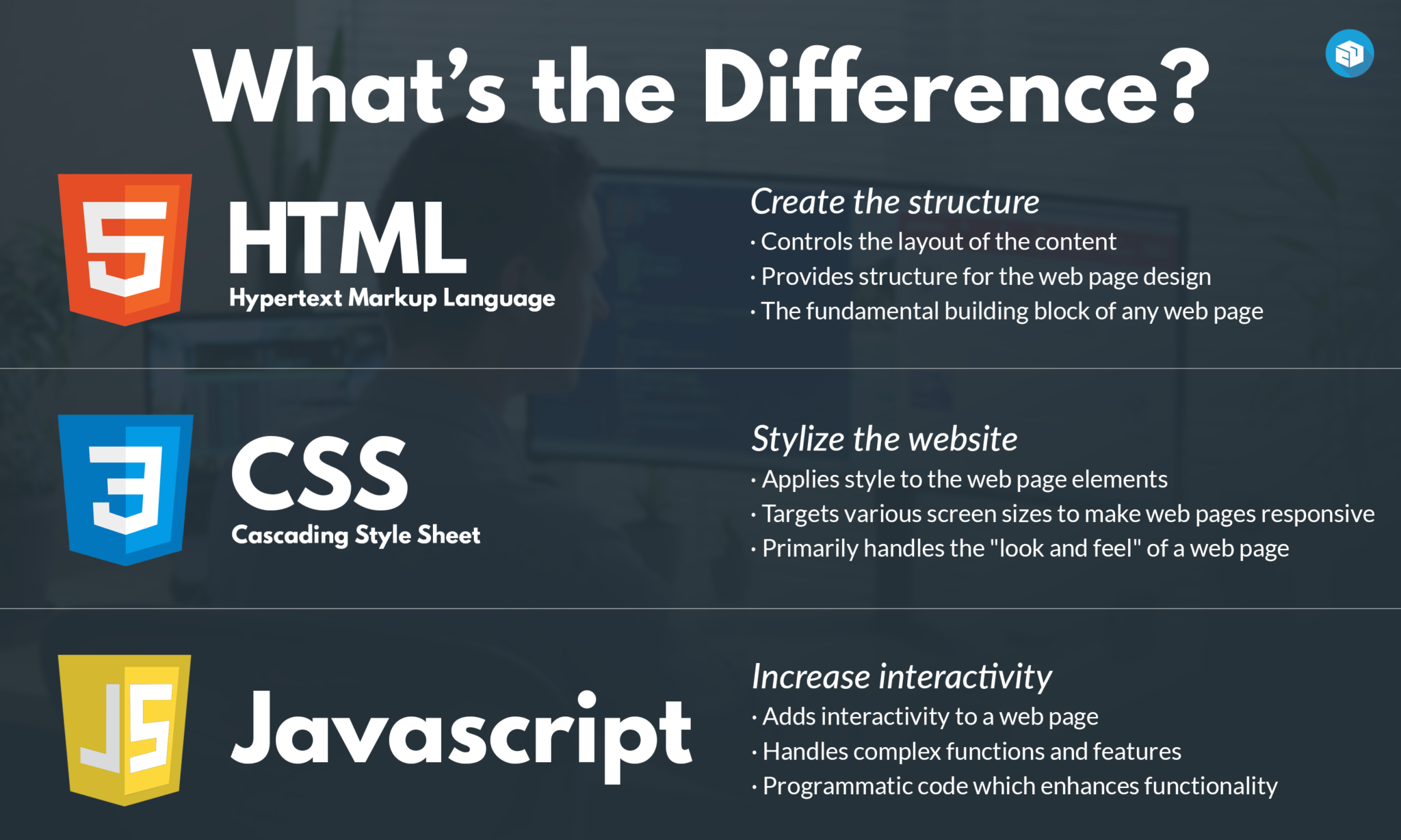 Html Vs Css Vs Javascript What S The Difference Long Beach Web Design Seo