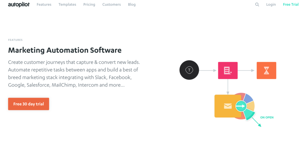 Autopilot landing page for marketing software