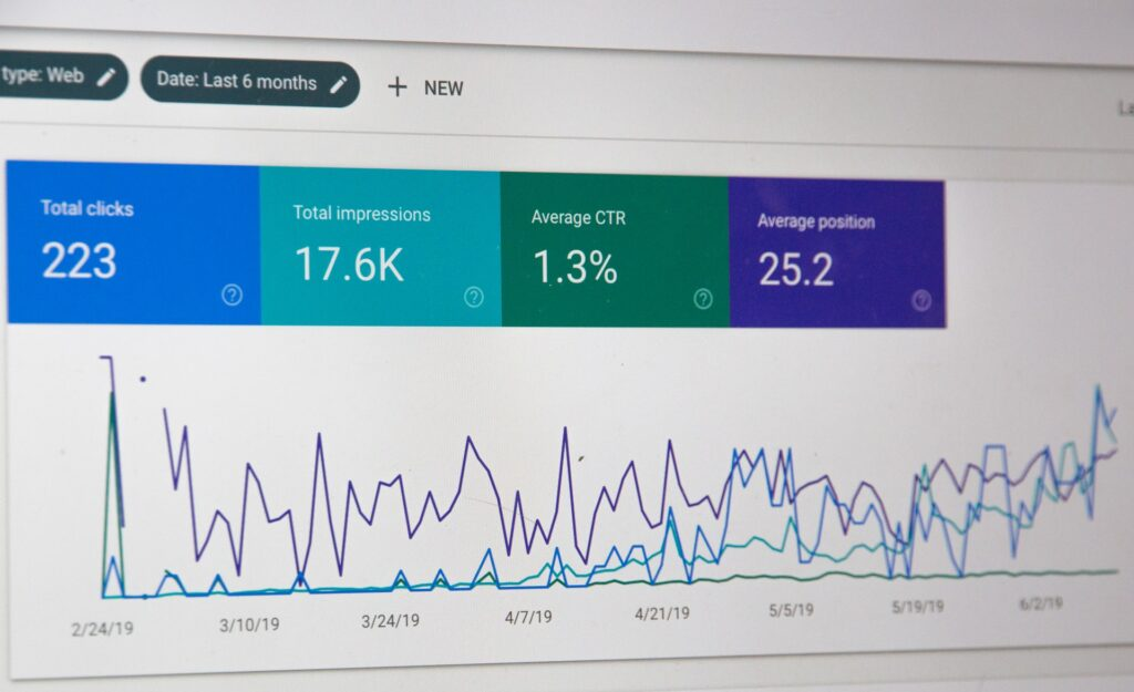 real-time reports with google analytics